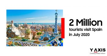 Spain's inbound tourist number